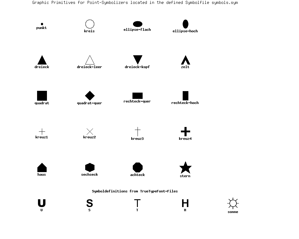 ../../_images/point-symbol-examples.png